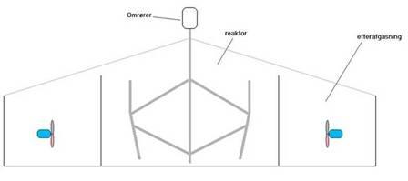 http://xqw.dk/work/fg21/Dec/biogas-filer/image002.jpg